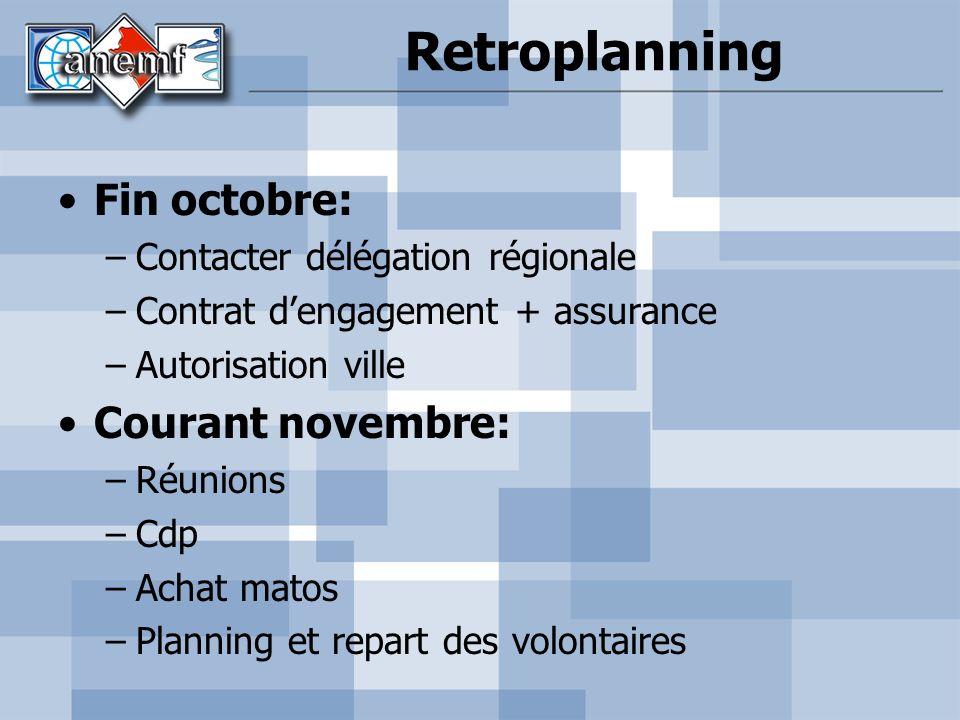 Retroplanning Fin octobre: Courant novembre:
