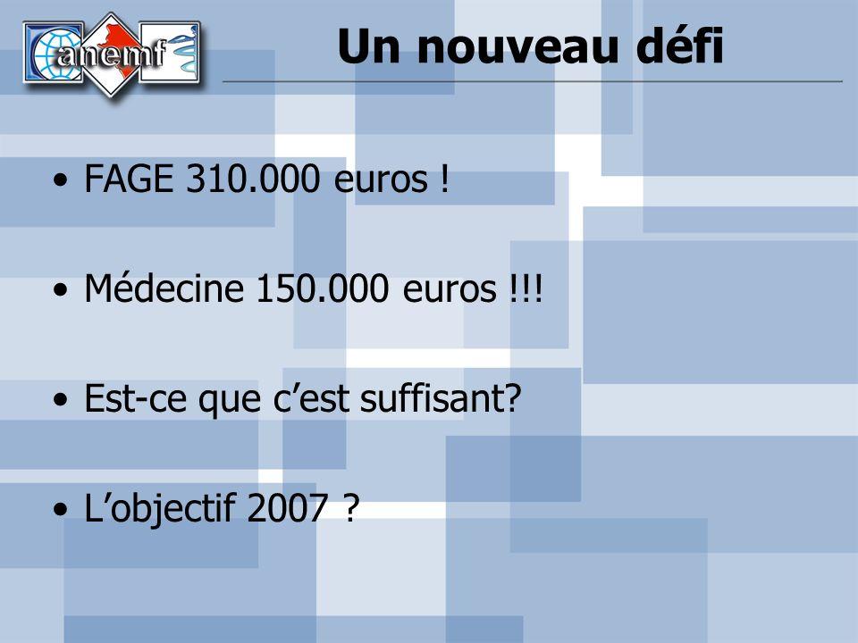 Un nouveau défi FAGE 310.000 euros ! Médecine 150.000 euros !!!