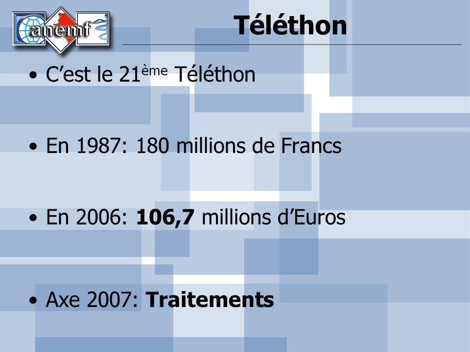 Téléthon C'est le 21ème Téléthon En 1987: 180 millions de Francs