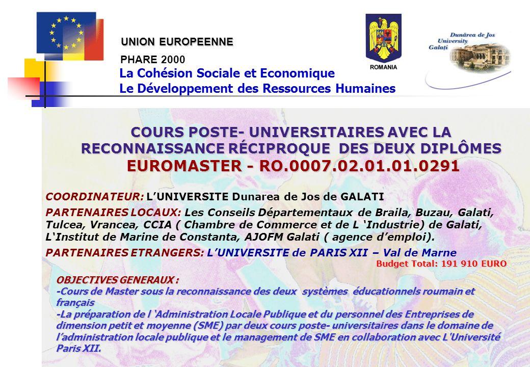 UNION EUROPEENNE PHARE 2000. La Cohésion Sociale et Economique. Le Développement des Ressources Humaines.