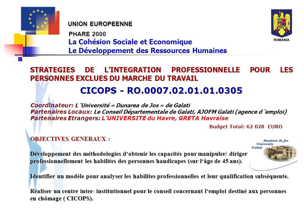 CICOPS - RO.0007.02.01.01.0305 La Cohésion Sociale et Economique