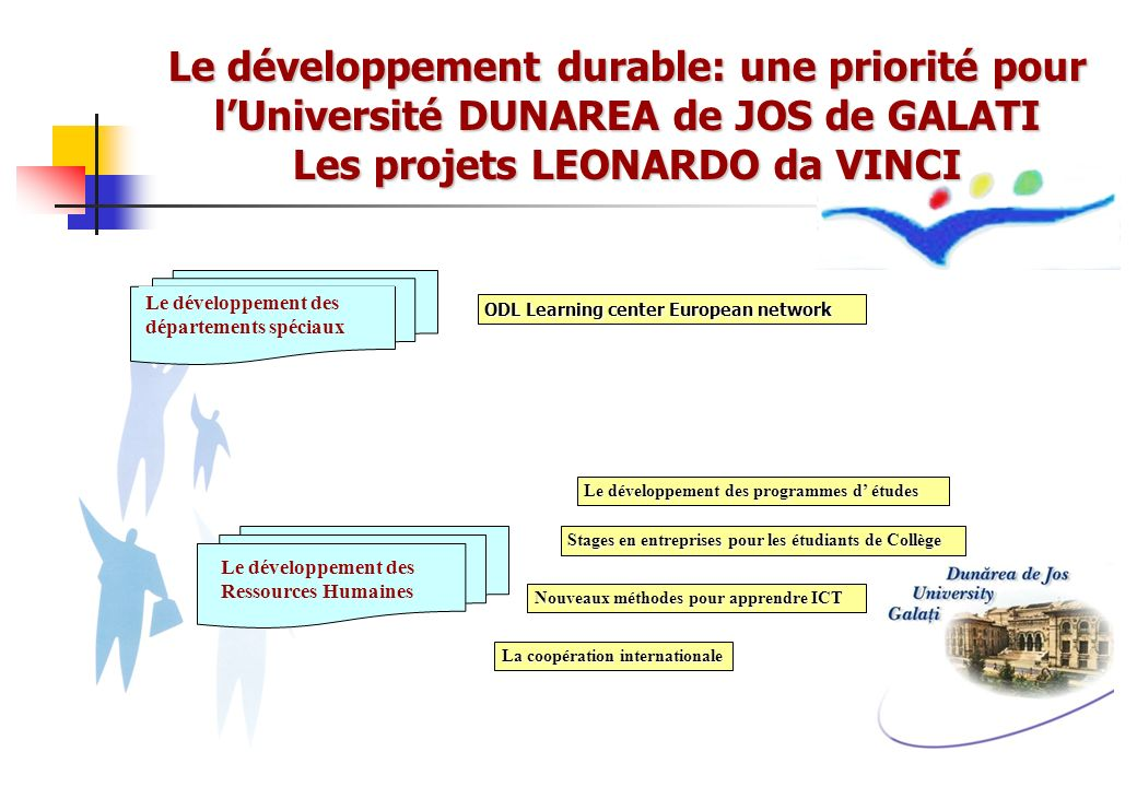 Le développement durable: une priorité pour l'Université DUNAREA de JOS de GALATI Les projets LEONARDO da VINCI
