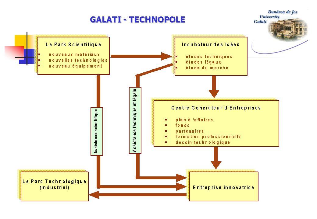 GALATI - TECHNOPOLE