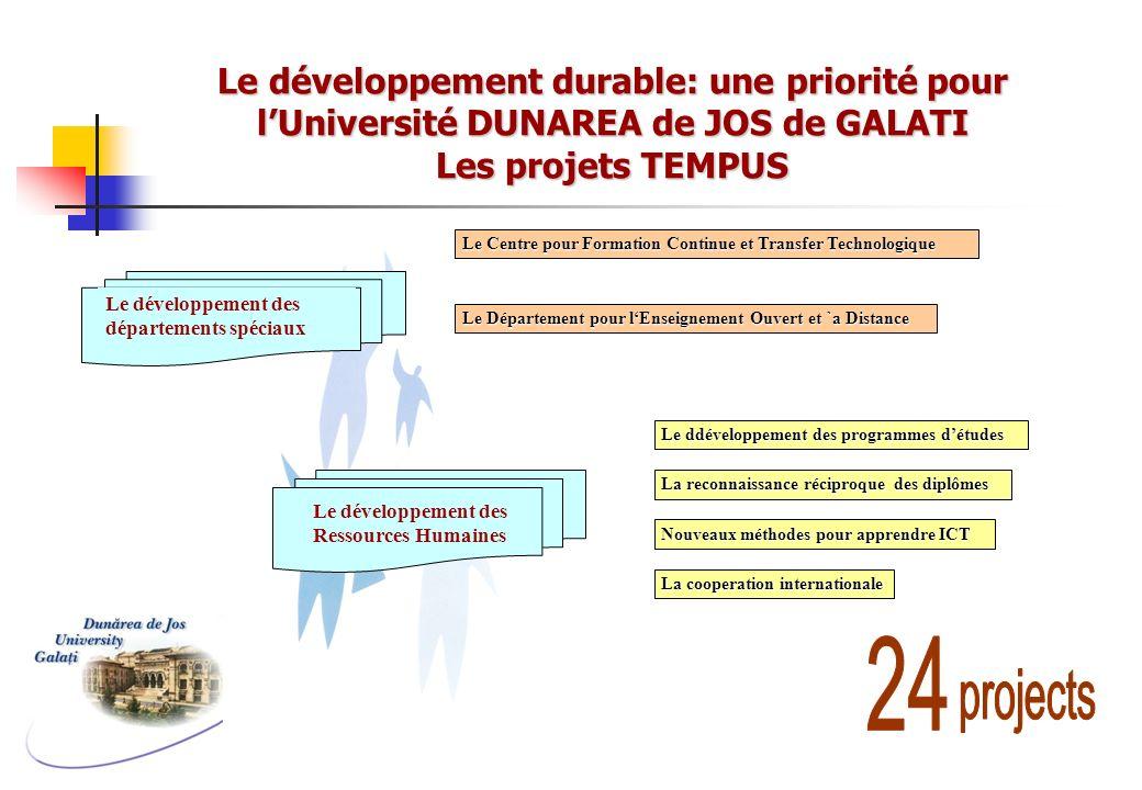 24 projects Le développement durable: une priorité pour