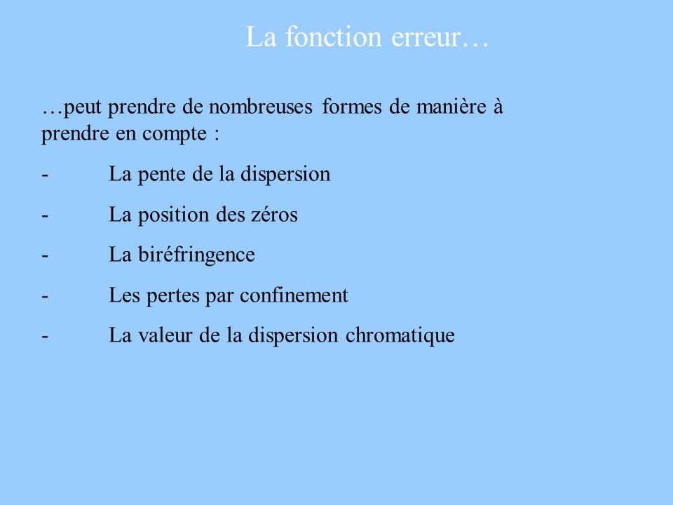 La fonction erreur… …peut prendre de nombreuses formes de manière à prendre en compte : - La pente de la dispersion.