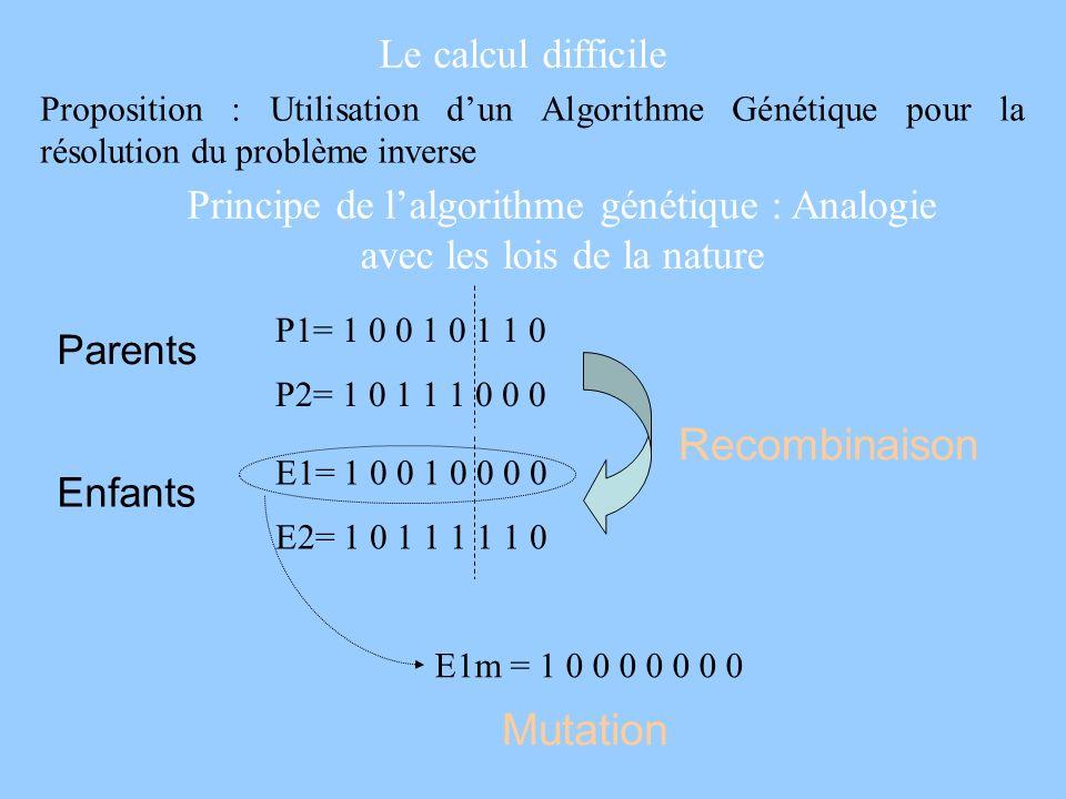 Recombinaison Mutation Le calcul difficile