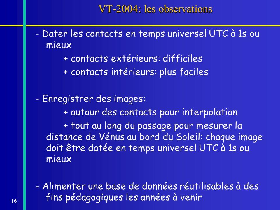 VT-2004: les observations - Dater les contacts en temps universel UTC à 1s ou mieux. + contacts extérieurs: difficiles.