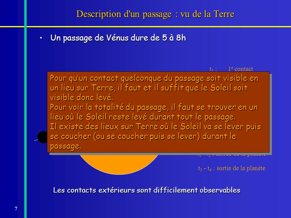 Description d un passage : vu de la Terre