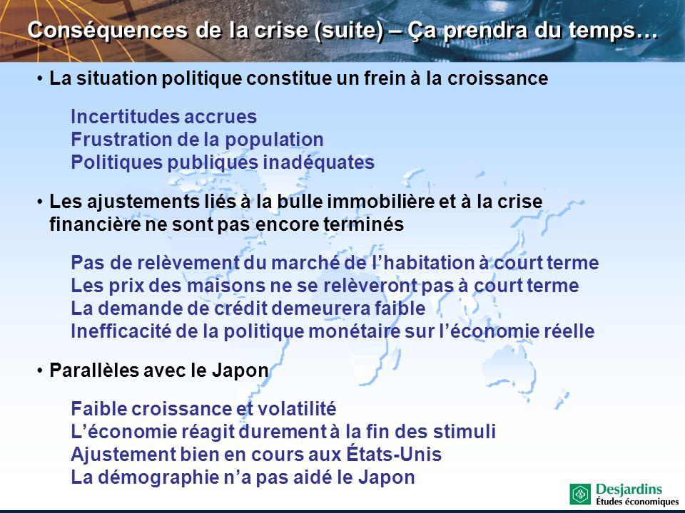 Conséquences de la crise (suite) – Ça prendra du temps…