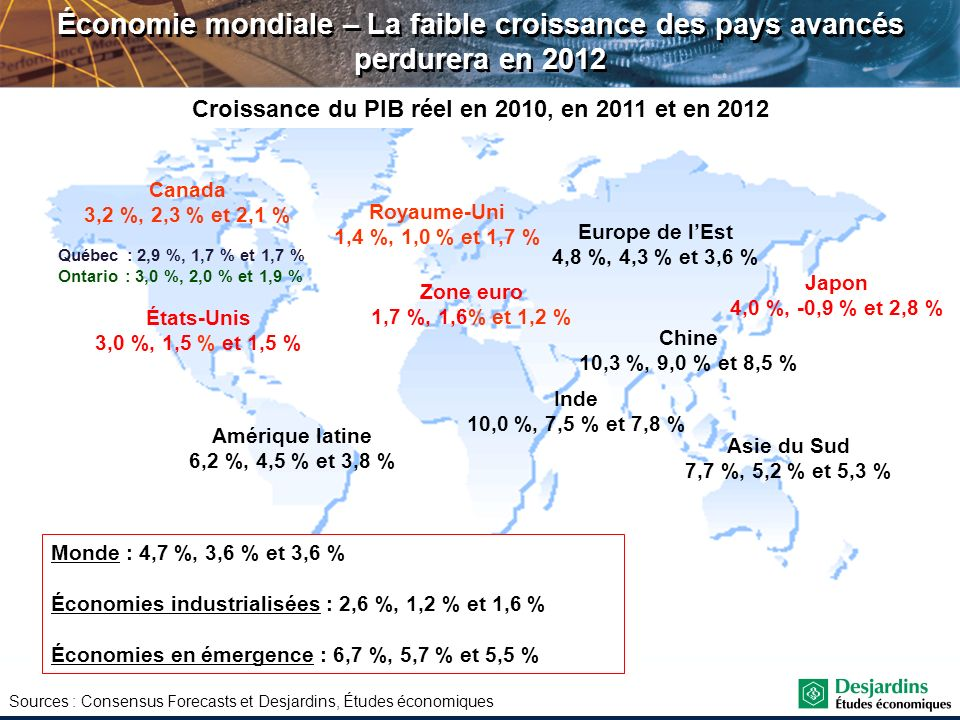Croissance du PIB réel en 2010, en 2011 et en 2012