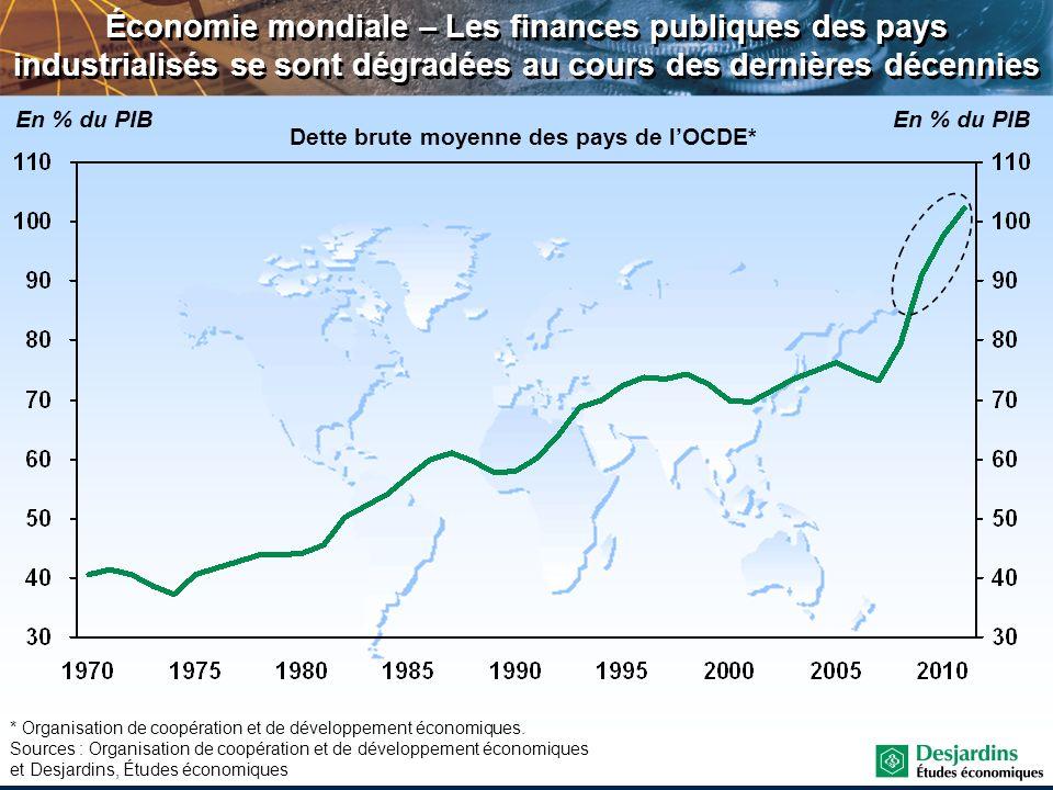 Dette brute moyenne des pays de l'OCDE*