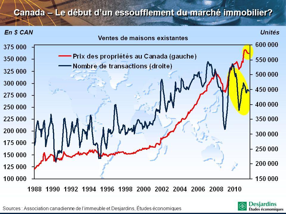 Canada – Le début d'un essoufflement du marché immobilier