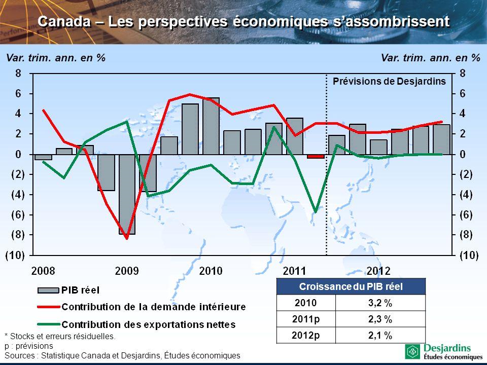 Canada – Les perspectives économiques s'assombrissent