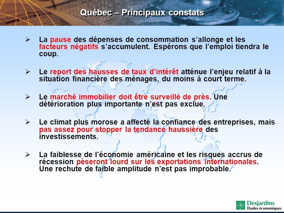 Québec – Principaux constats