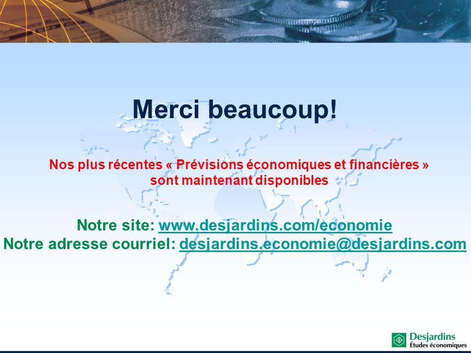 Merci beaucoup! Notre site: www.desjardins.com/economie