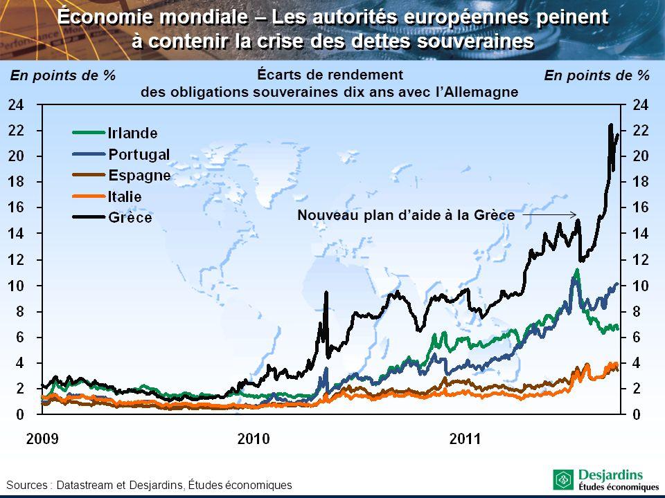 Économie mondiale – Les autorités européennes peinent à contenir la crise des dettes souveraines