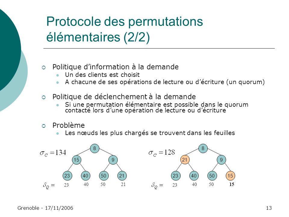 Protocole des permutations élémentaires (2/2)