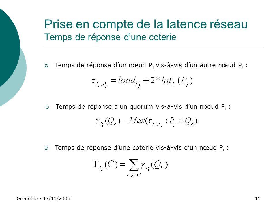 Prise en compte de la latence réseau Temps de réponse d'une coterie