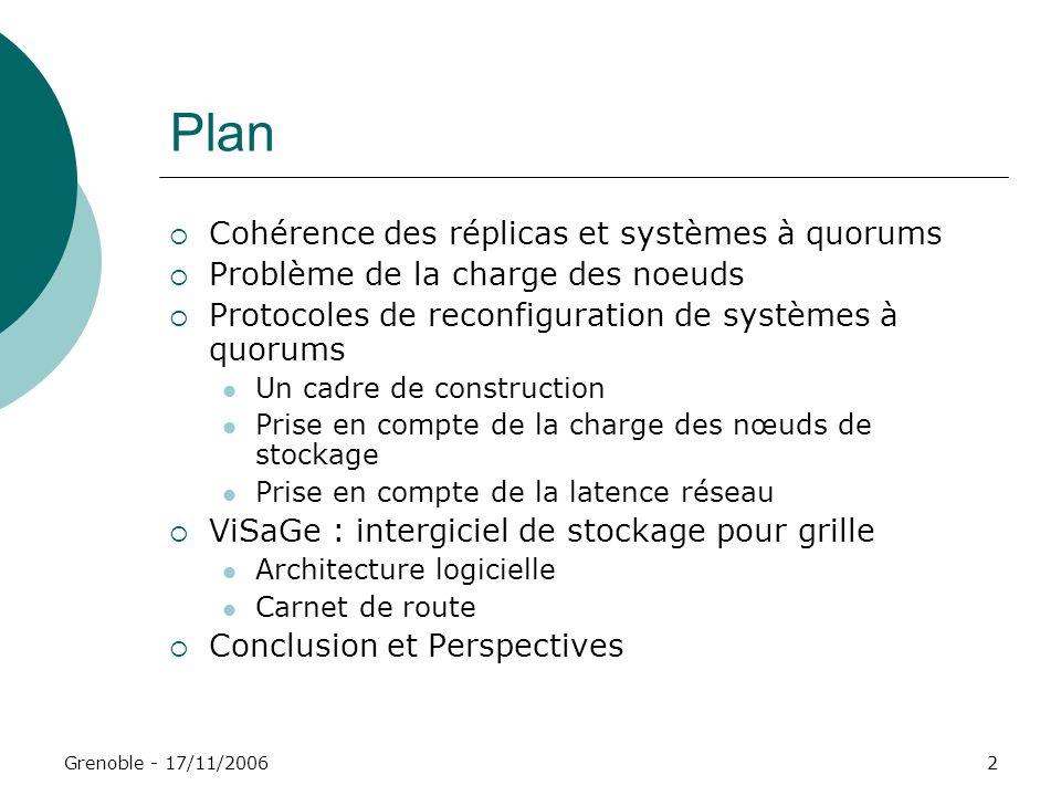 Plan Cohérence des réplicas et systèmes à quorums