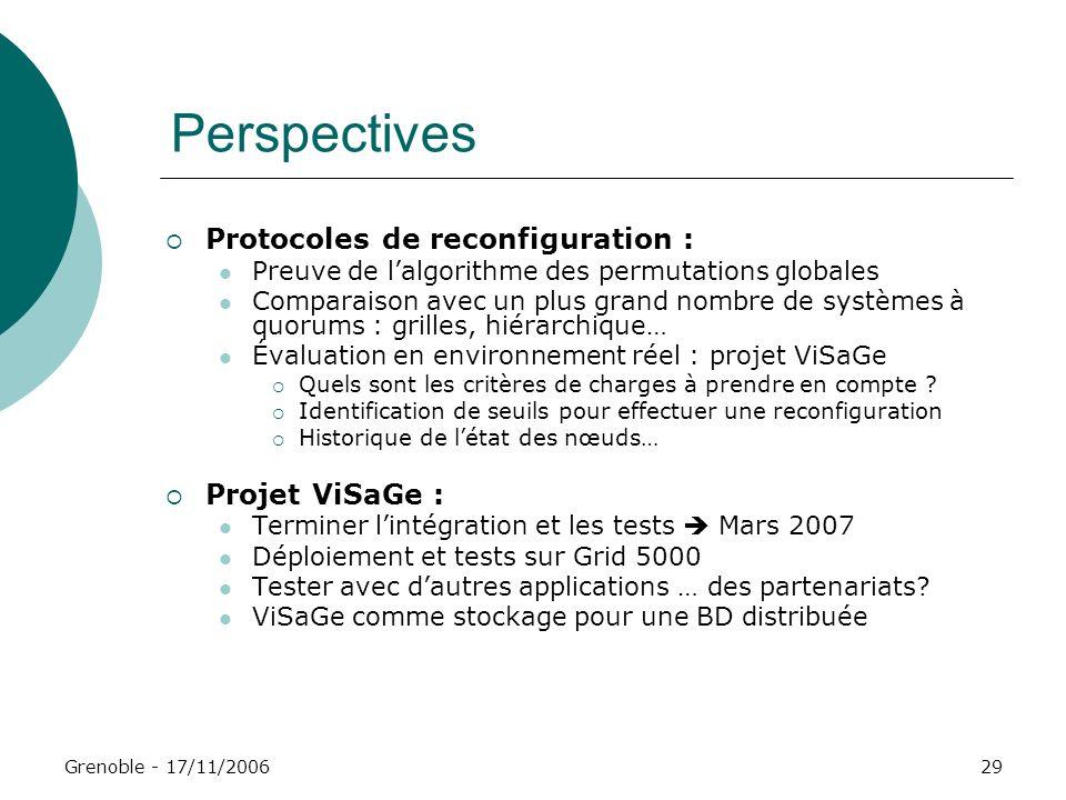 Perspectives Protocoles de reconfiguration : Projet ViSaGe :