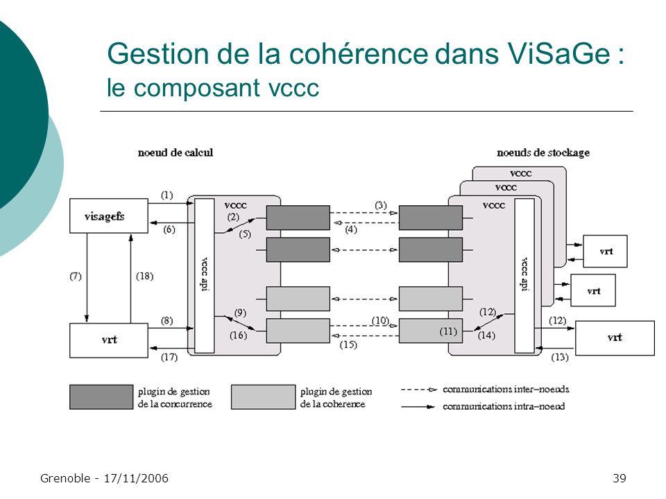 Gestion de la cohérence dans ViSaGe : le composant vccc