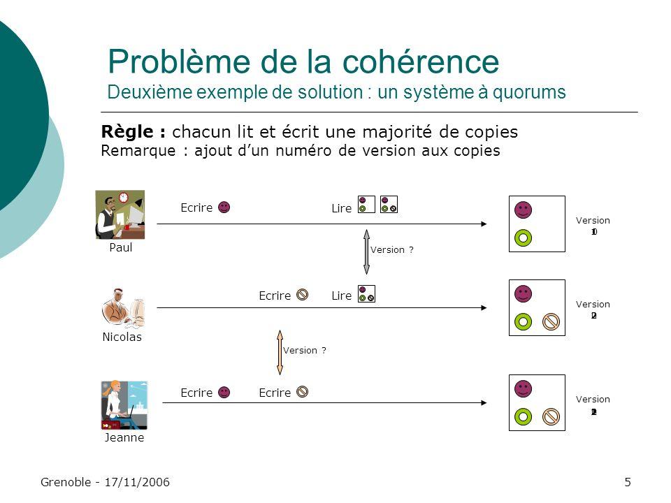 Problème de la cohérence Deuxième exemple de solution : un système à quorums
