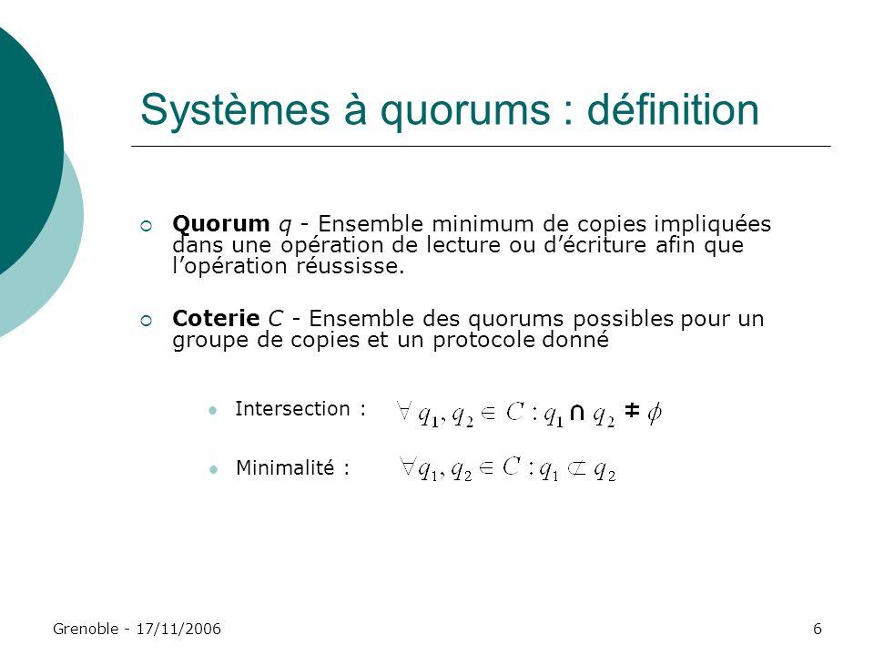 Systèmes à quorums : définition