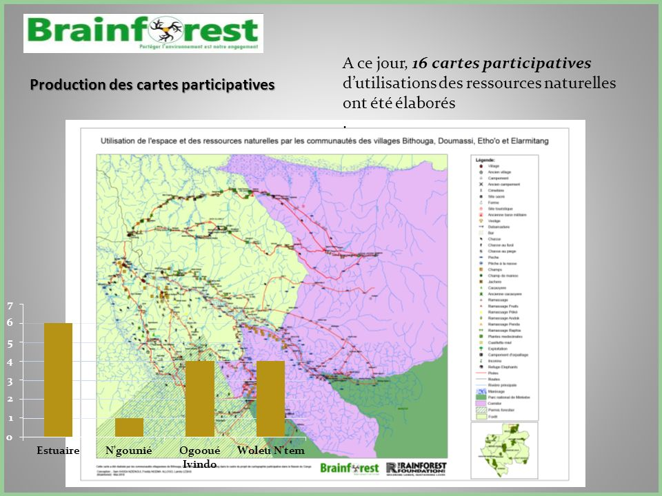 Production des cartes participatives