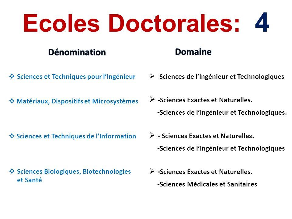 Ecoles Doctorales: 4 Dénomination Domaine