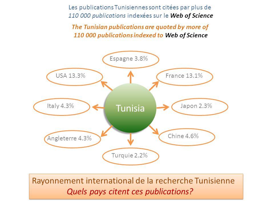 Tunisia Rayonnement international de la recherche Tunisienne