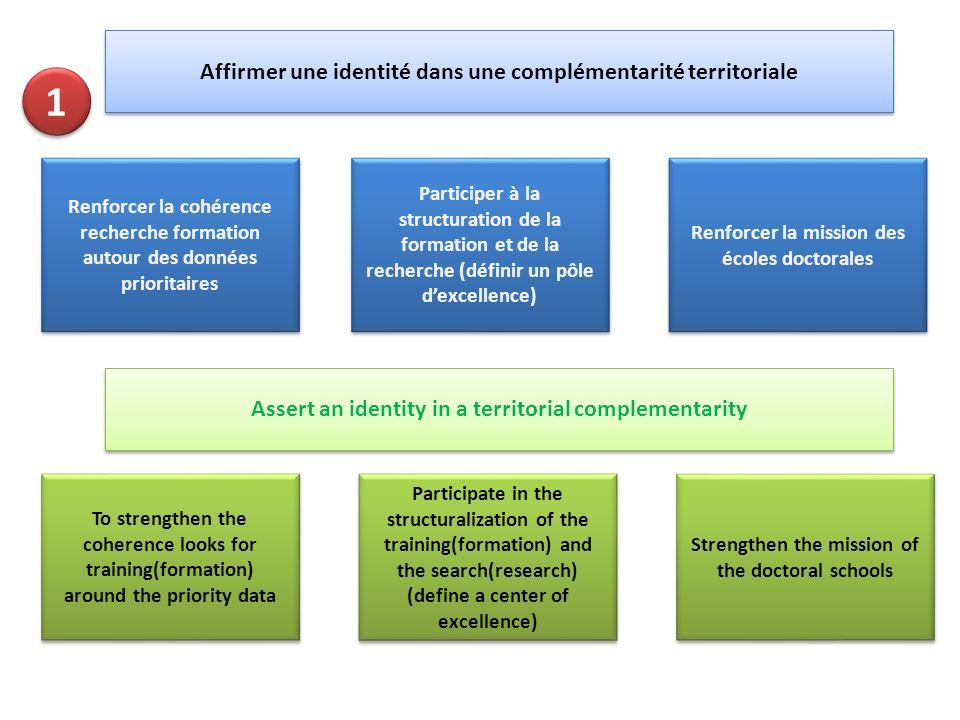 1 Affirmer une identité dans une complémentarité territoriale