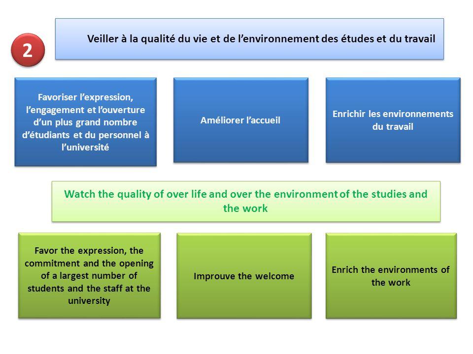 Veiller à la qualité du vie et de l'environnement des études et du travail