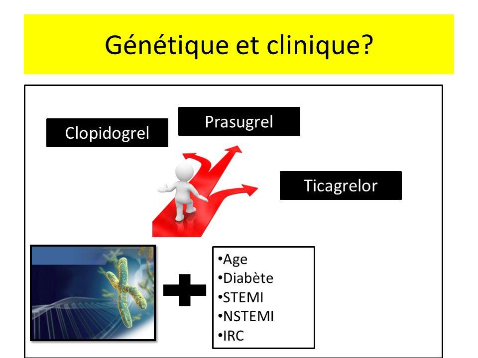 Génétique et clinique Prasugrel Clopidogrel Ticagrelor Age Diabète