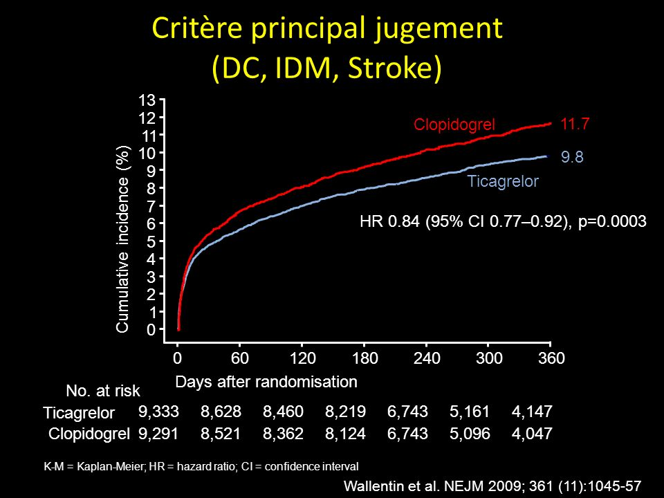 Critère principal jugement (DC, IDM, Stroke)