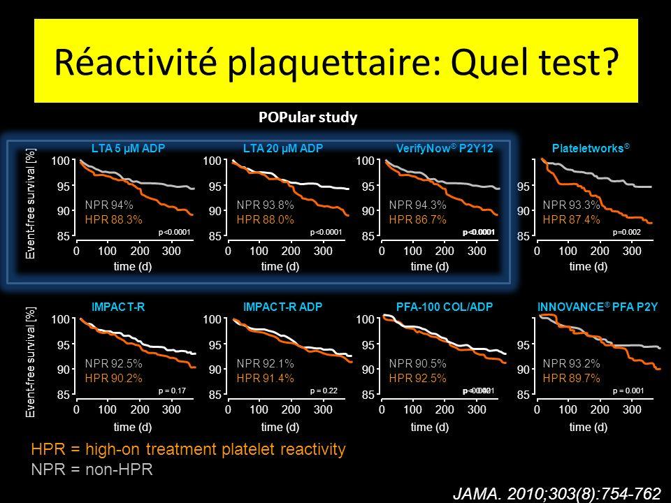 Réactivité plaquettaire: Quel test