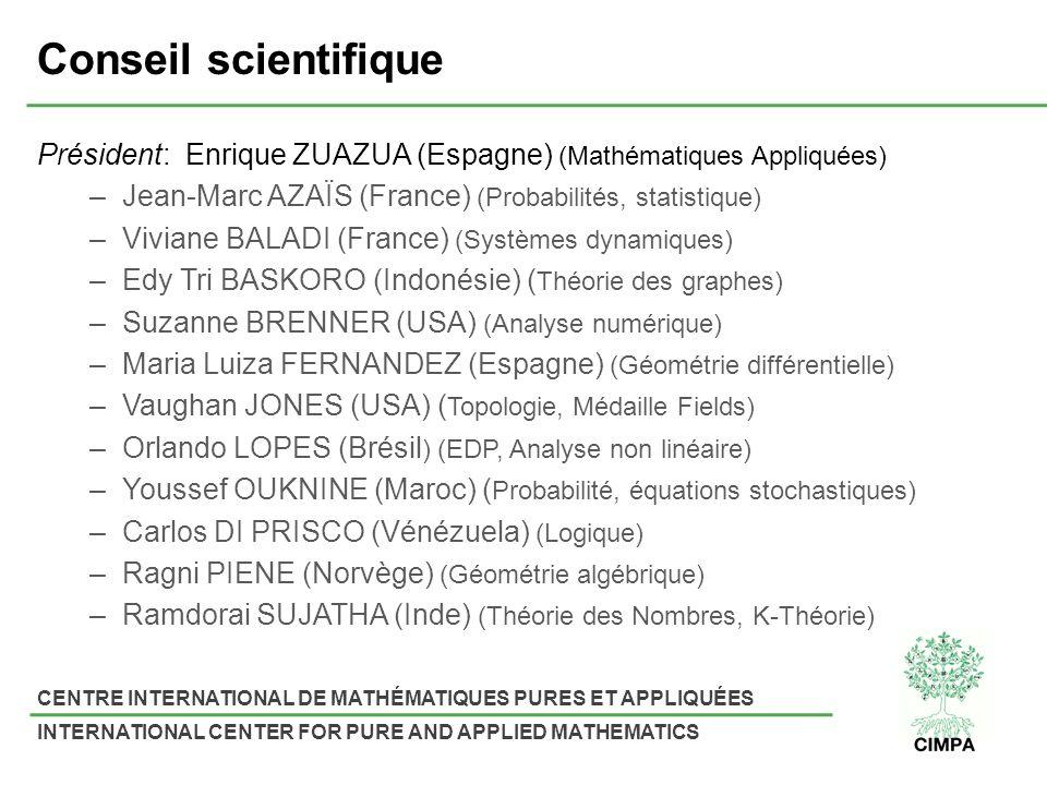 Conseil scientifique Président: Enrique ZUAZUA (Espagne) (Mathématiques Appliquées) Jean-Marc AZAÏS (France) (Probabilités, statistique)