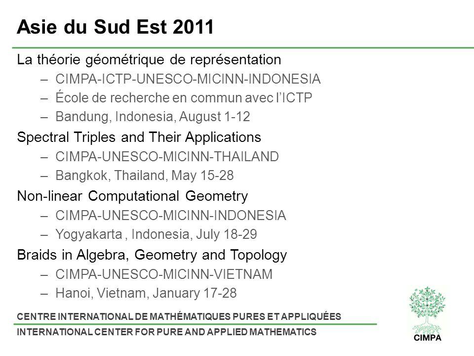 Asie du Sud Est 2011 La théorie géométrique de représentation