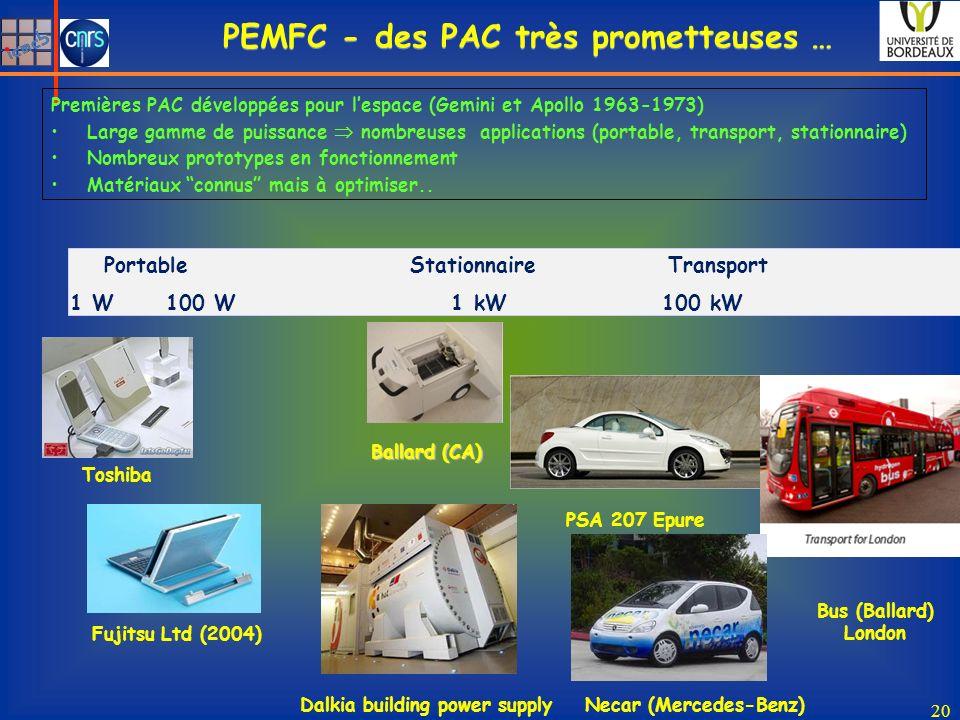 Dalkia building power supply Necar (Mercedes-Benz)