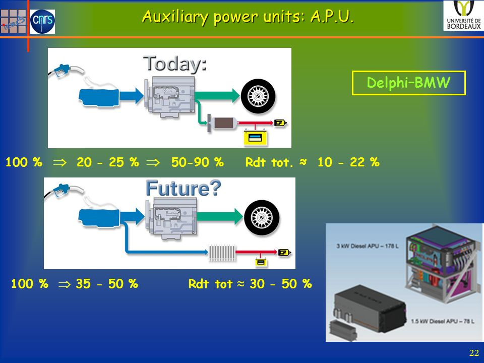 Auxiliary power units: A.P.U.