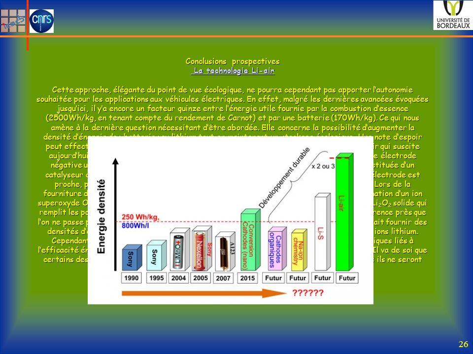 Conclusions prospectives La technologie Li-air Cette approche, élégante du point de vue écologique, ne pourra cependant pas apporter l'autonomie souhaitée pour les applications aux véhicules électriques.