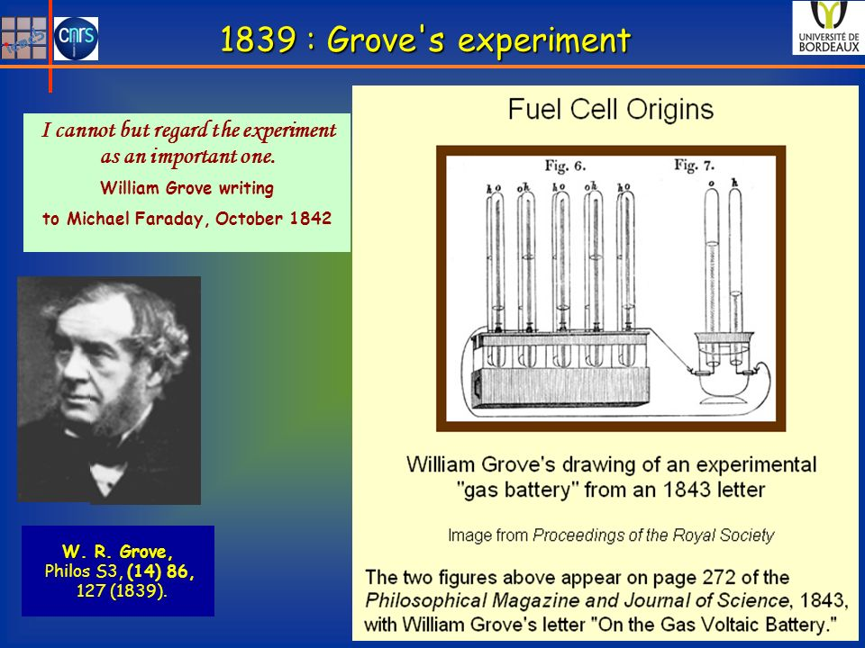 1839 : Grove s experiment I cannot but regard the experiment as an important one. William Grove writing.