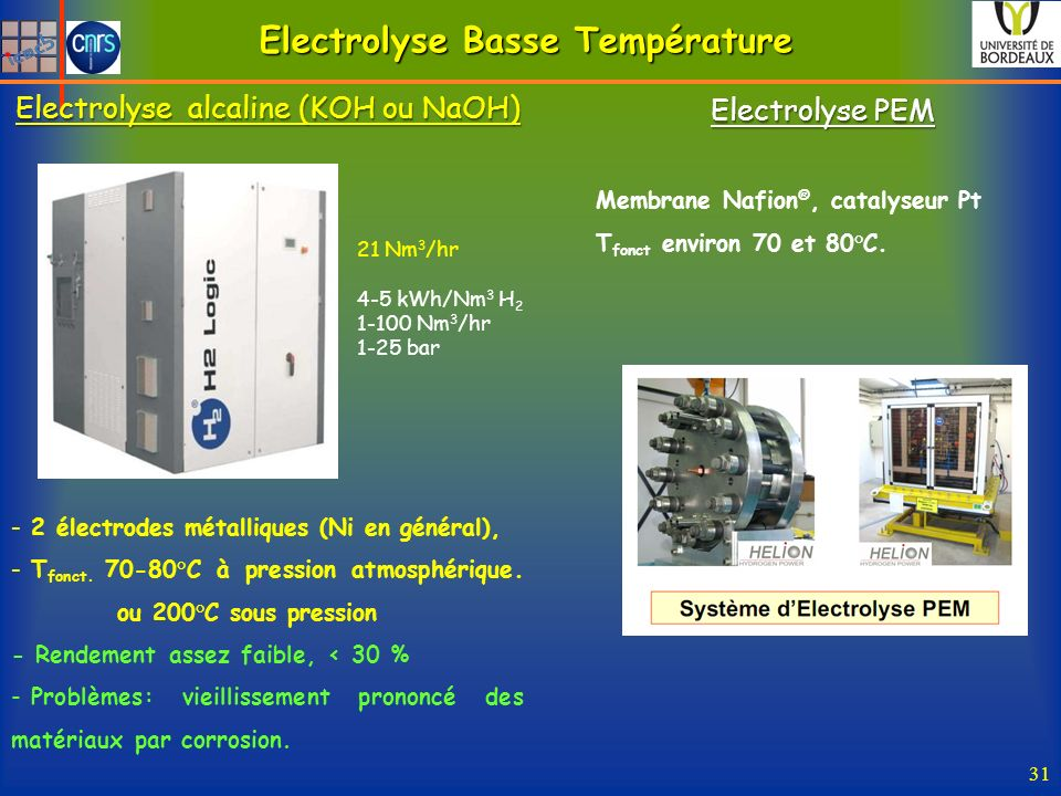 Electrolyse Basse Température
