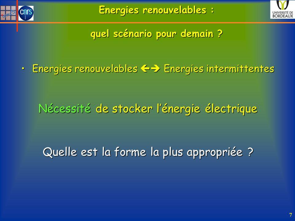 Energies renouvelables : quel scénario pour demain