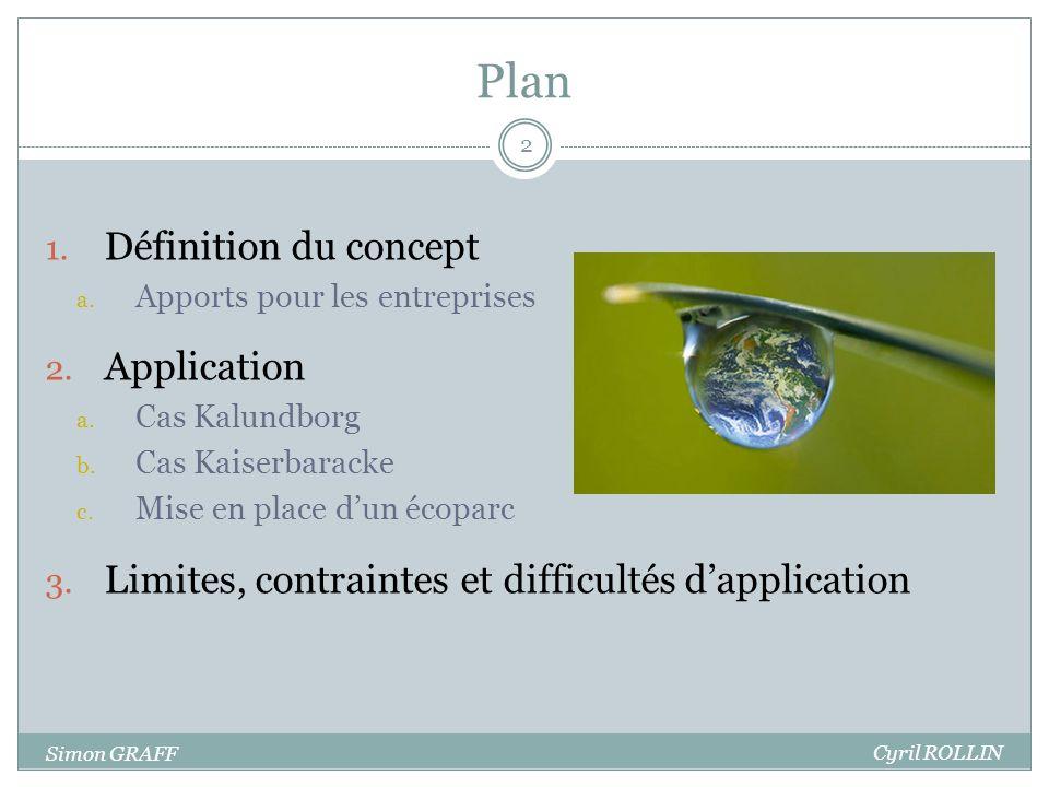 Plan Définition du concept Application