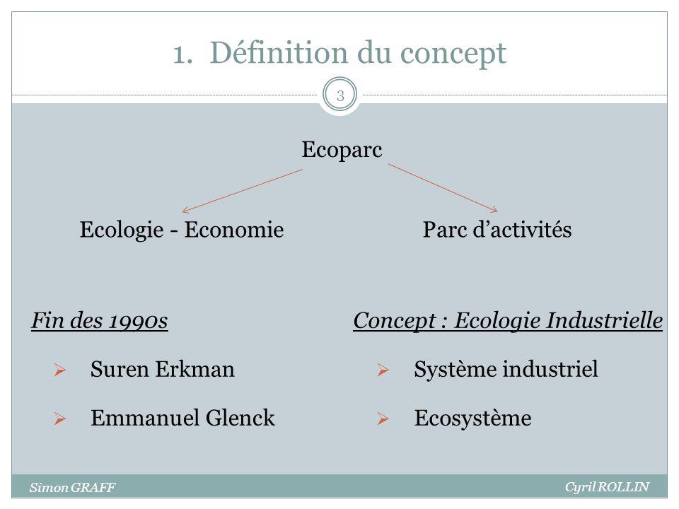 1. Définition du concept Ecoparc Ecologie - Economie Parc d'activités