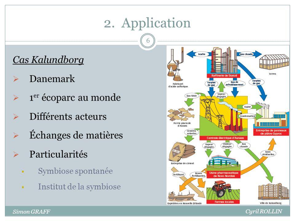 2. Application Cas Kalundborg Danemark 1er écoparc au monde
