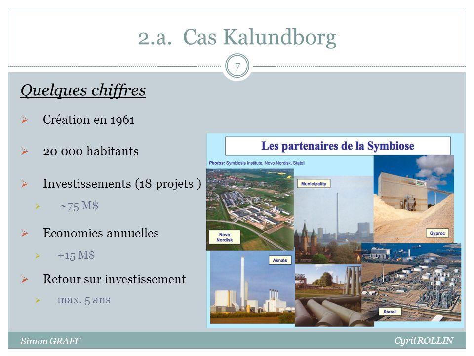 2.a. Cas Kalundborg Quelques chiffres Création en 1961
