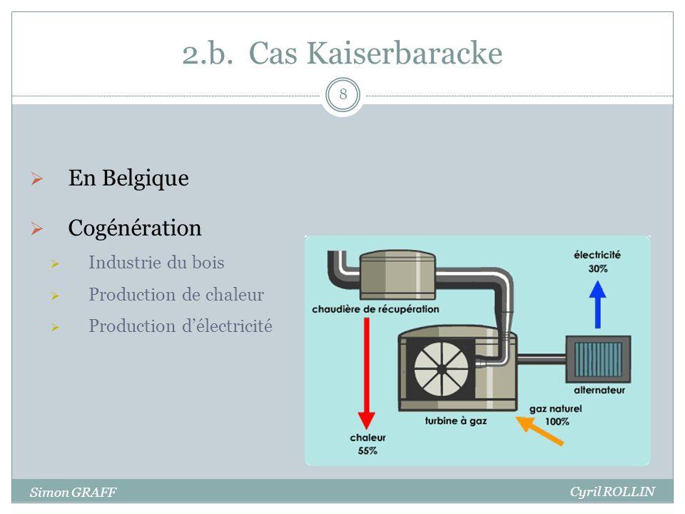 2.b. Cas Kaiserbaracke En Belgique Cogénération Industrie du bois