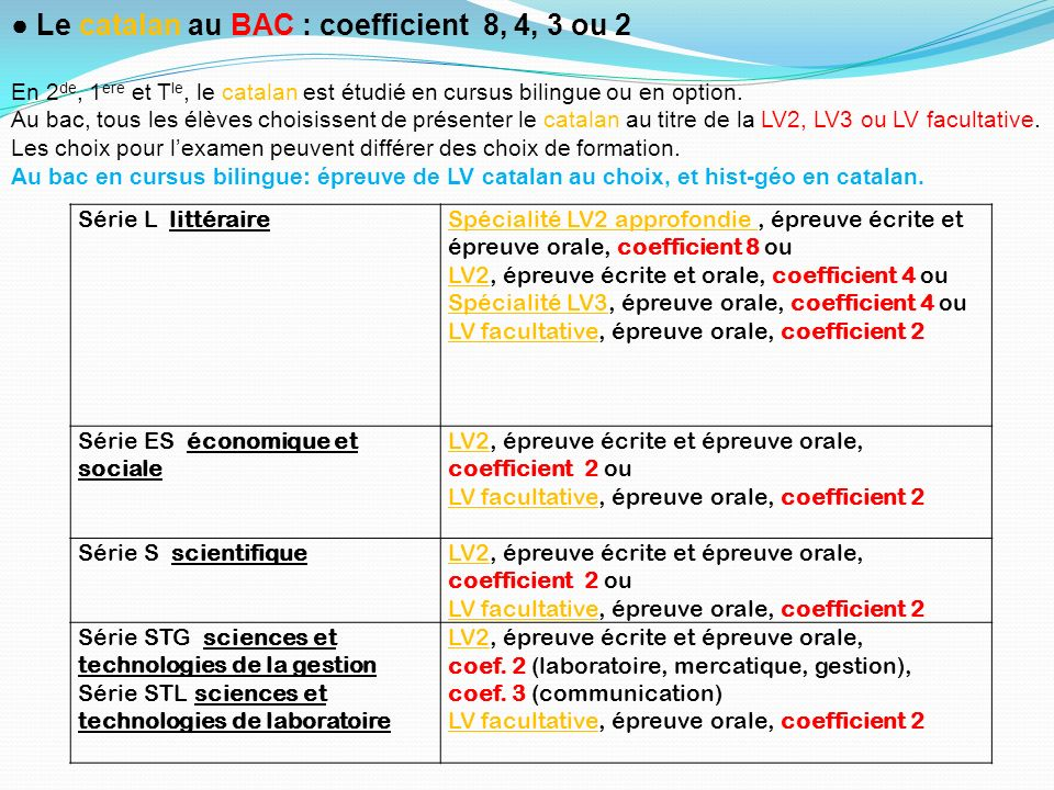 ● Le catalan au BAC : coefficient 8, 4, 3 ou 2