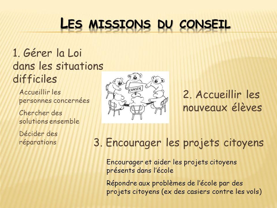 Les missions du conseil
